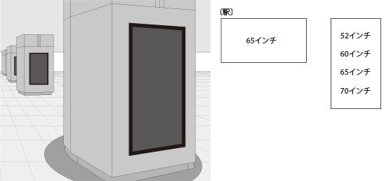 駅ビジョン(デジタルサイネージ)1